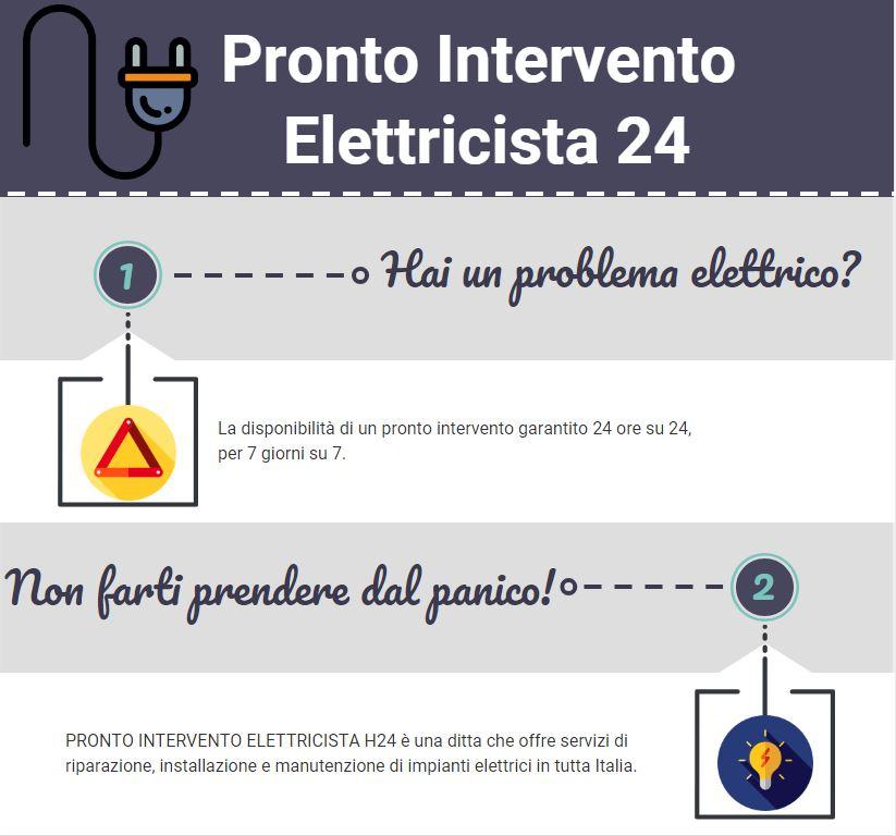 elettricista h24